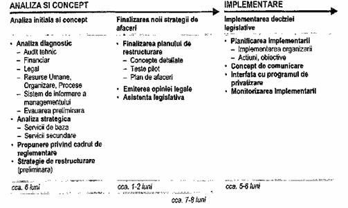 Hotrrea 16582006 legislatie gratuita ca urmare a proiectului nostru posta romana va fi bine pregtita pentru privatizare strategia de restructurare va fi definita noul model de afaceri yelopaper Gallery